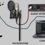 Six Essential Factors to Consider when Looking for an Audio Interface for Music Recording or Podcasting